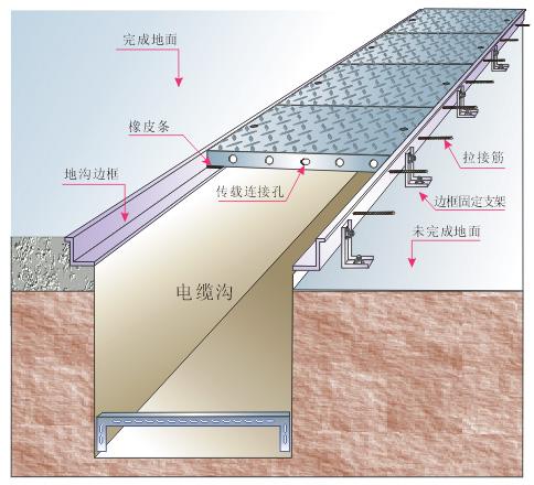 安装玻璃钢地沟盖板的注意事项