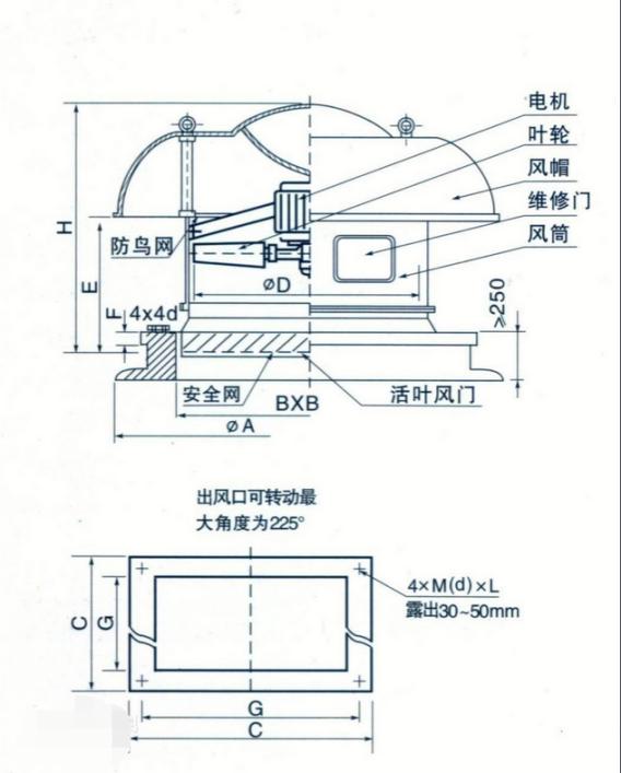 玻璃钢屋顶风机介绍及如何做消音处理