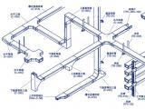 安装槽式桥架的方法及注意事项