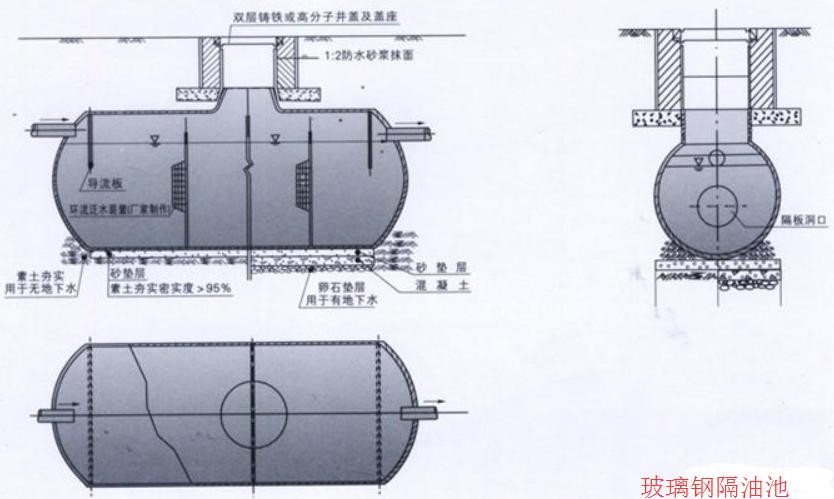 铜仁YJGY玻璃钢隔油池优势生产厂家价格