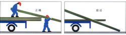 玻璃钢电缆保护管装卸注意事项