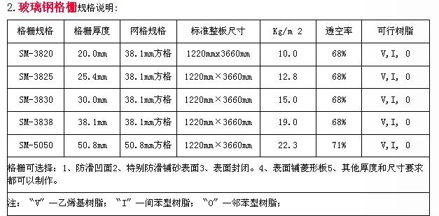凌源玻璃钢格栅介绍及技术参数生产厂家价格