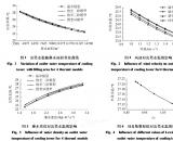 广汉大型冷却塔热力计算模型