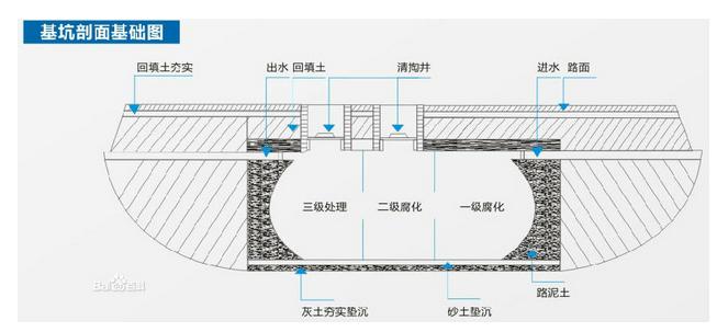玻璃钢化粪池施工方案生产厂家价格