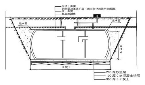 玻璃钢化粪池的安装说明生产厂家价格