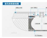 玻璃钢化粪池施工方案