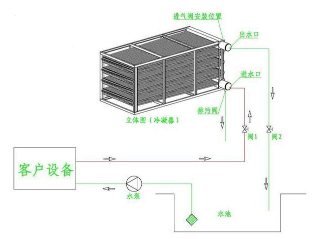 天长冷却塔运转时的注意事项生产厂家价格