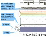 闭式冷却塔内部结构图