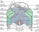 详解冷却塔的构造(图)